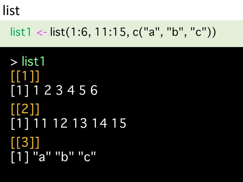 "list list1 <- list(1:6, 11:15, c(""a"", ""b"", ""c"")..."