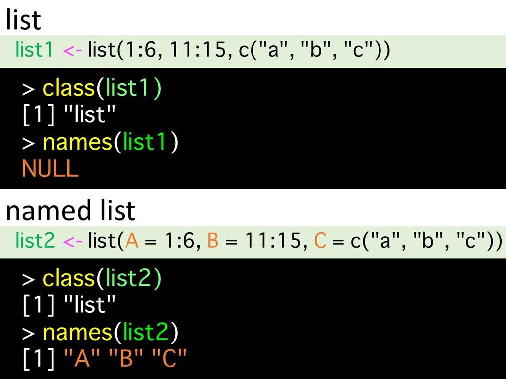"""list1 <- list(1:6, 11:15, c(""""a"""", """"b"""", """"c"""")) > c..."""