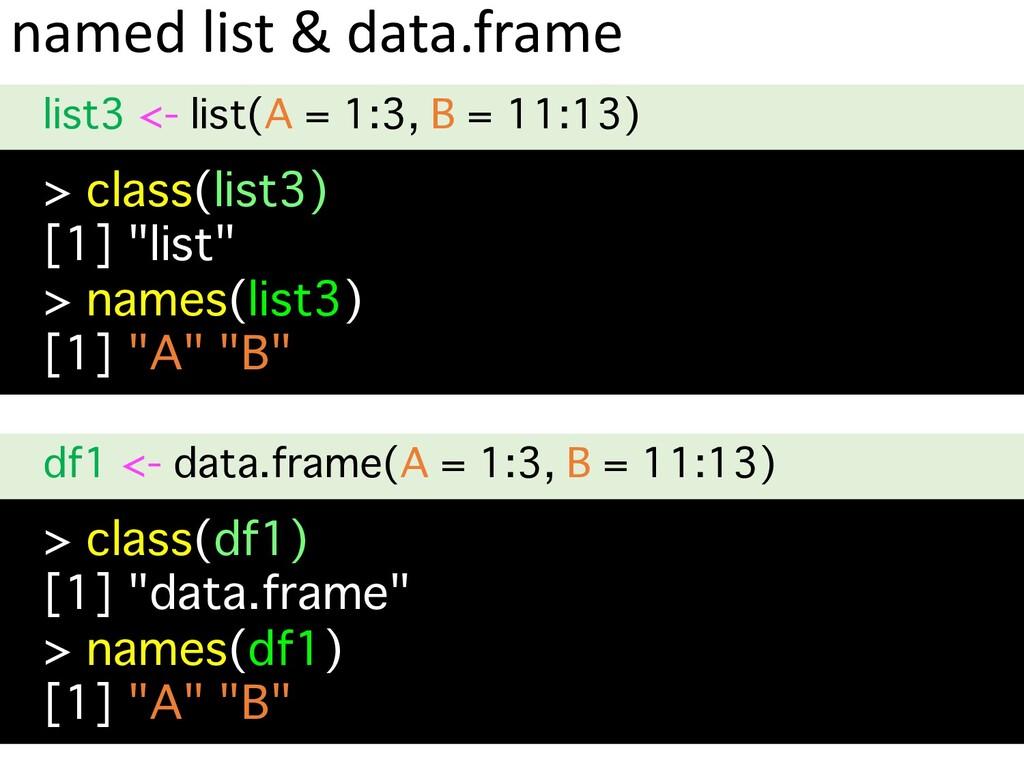list3 <- list(A = 1:3, B = 11:13) > class(list3...