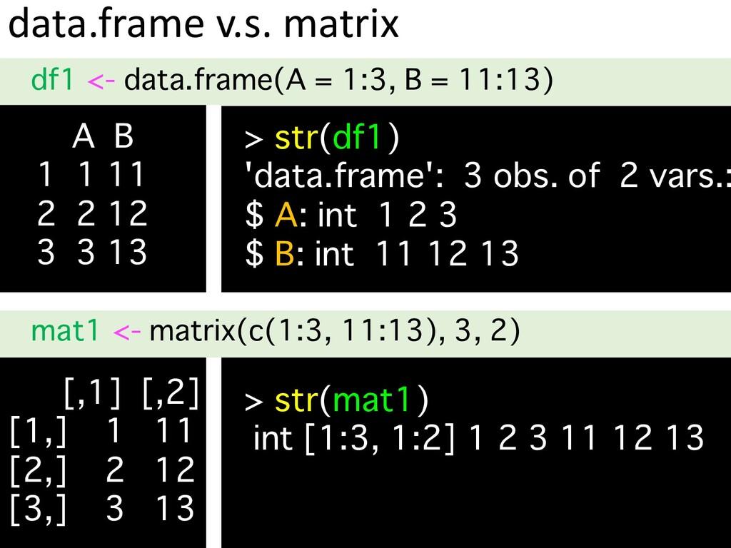 data.frame v.s. matrix A B 1 1 11 2 2 12 3 3 13...