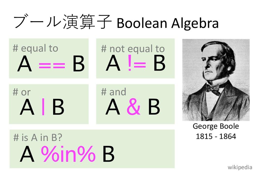 ブール演算⼦ Boolean Algebra A == B A != B George Boo...