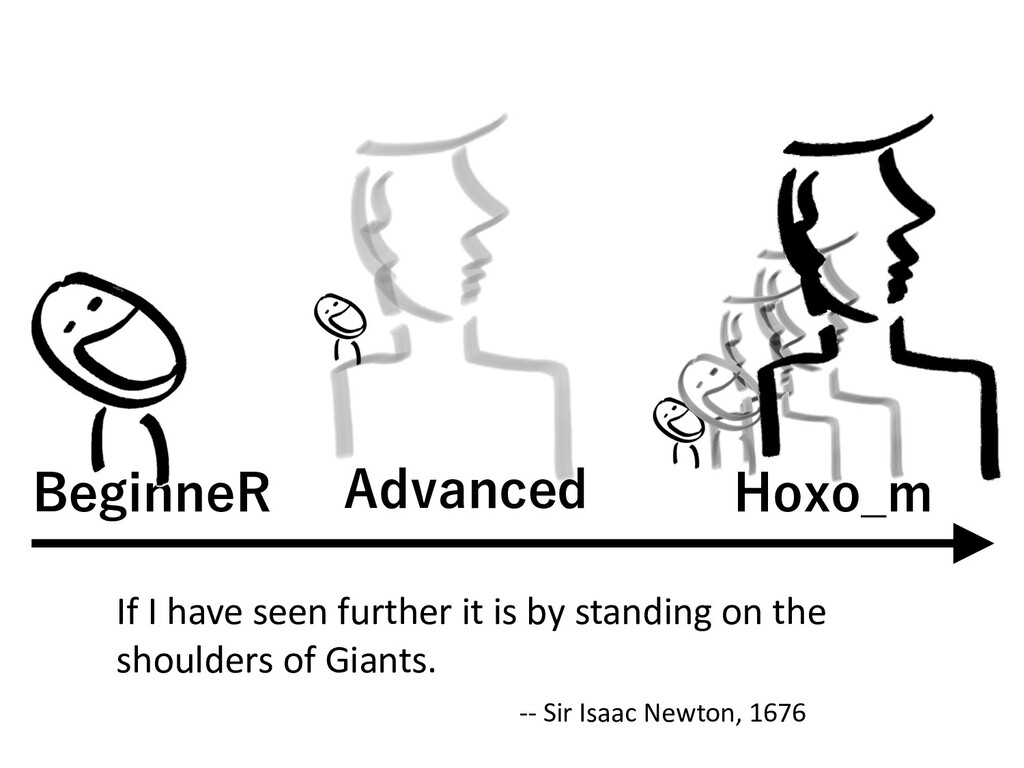 BeginneR Advanced Hoxo_m If I have seen further...