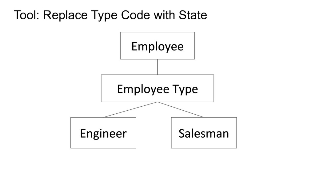 Tool: Replace Type Code with State