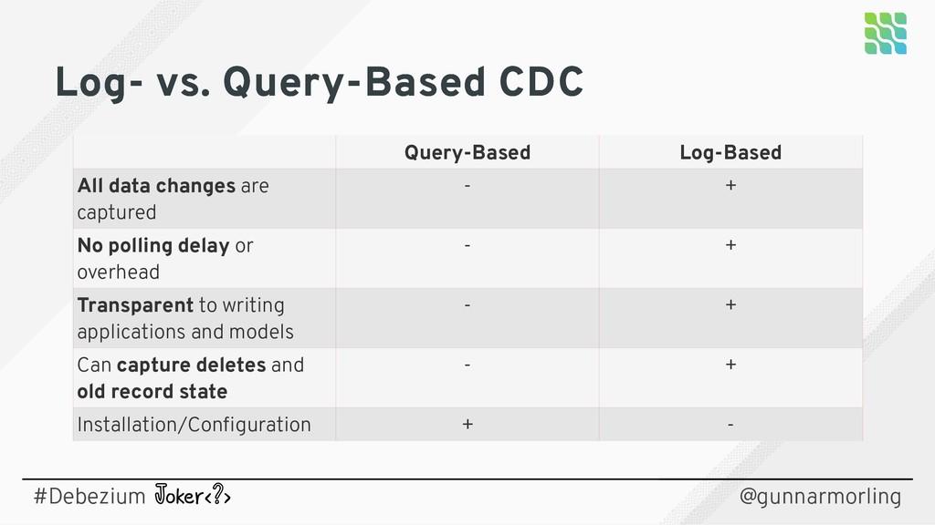 Log- vs. Query-Based CDC Log- vs. Query-Based C...