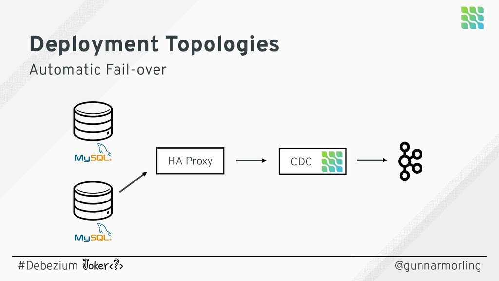 Deployment Topologies Deployment Topologies Aut...
