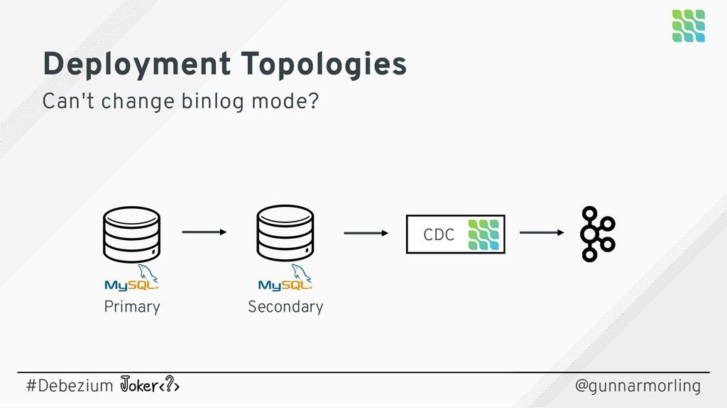 Deployment Topologies Deployment Topologies Can...