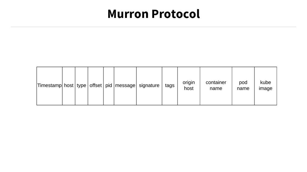 Murron Protocol