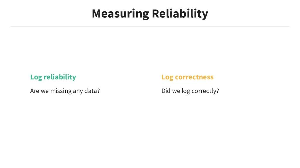 Log correctness Did we log correctly? Measuring...