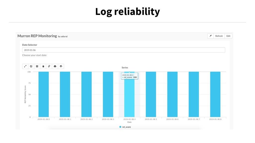Log reliability
