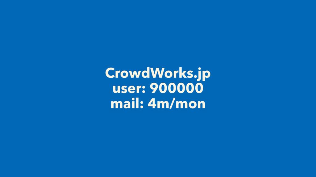 CrowdWorks.jp user: 900000 mail: 4m/mon