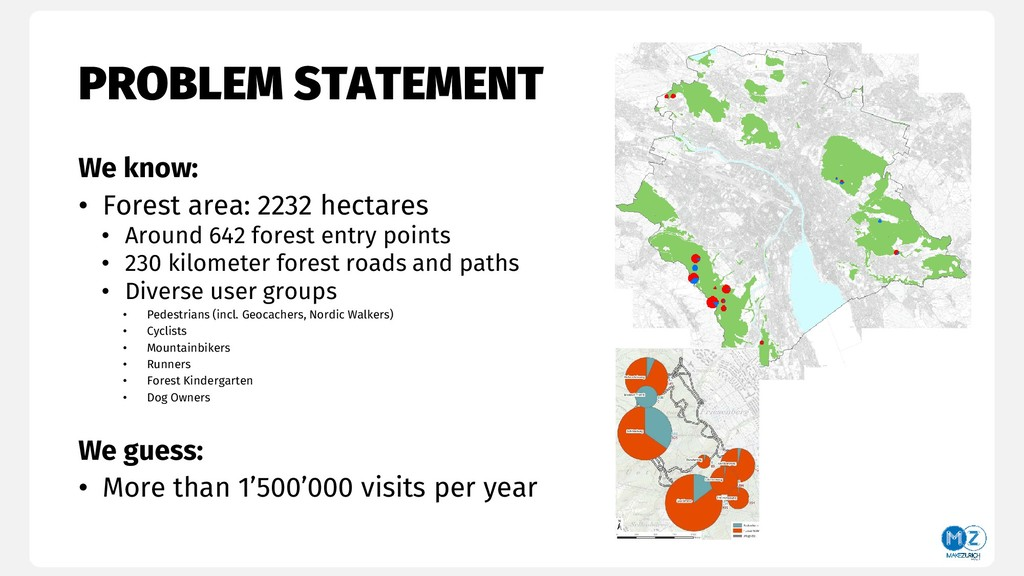 PROBLEM STATEMENT We know: • Forest area: 2232 ...