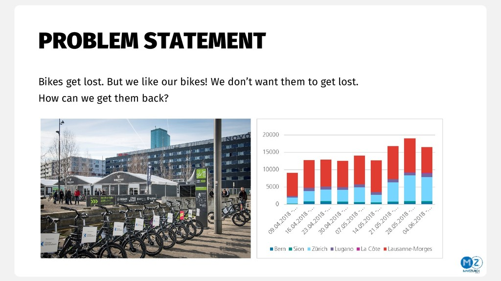 PROBLEM STATEMENT Bikes get lost. But we like o...