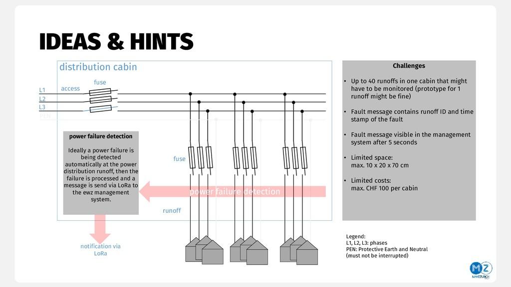 IDEAS & HINTS distribution cabin L1 L2 L3 PEN r...