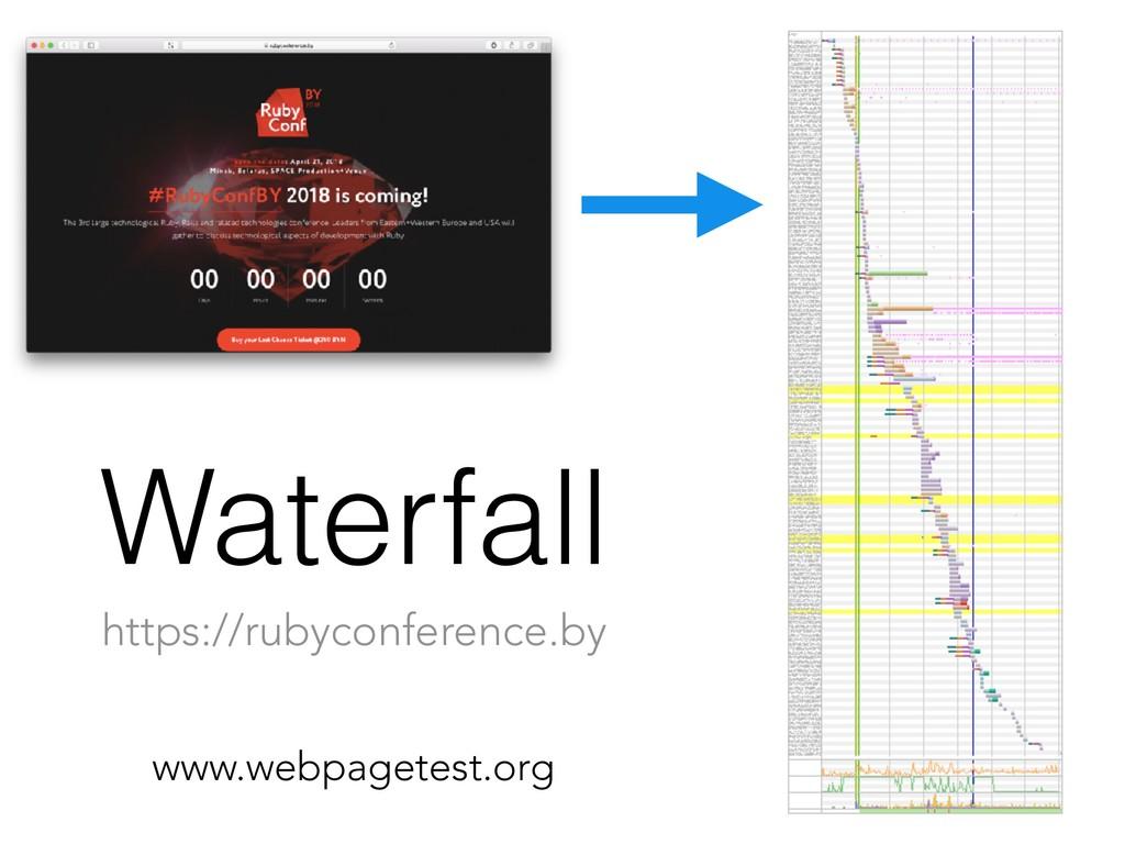 Waterfall www.webpagetest.org https://rubyconfe...