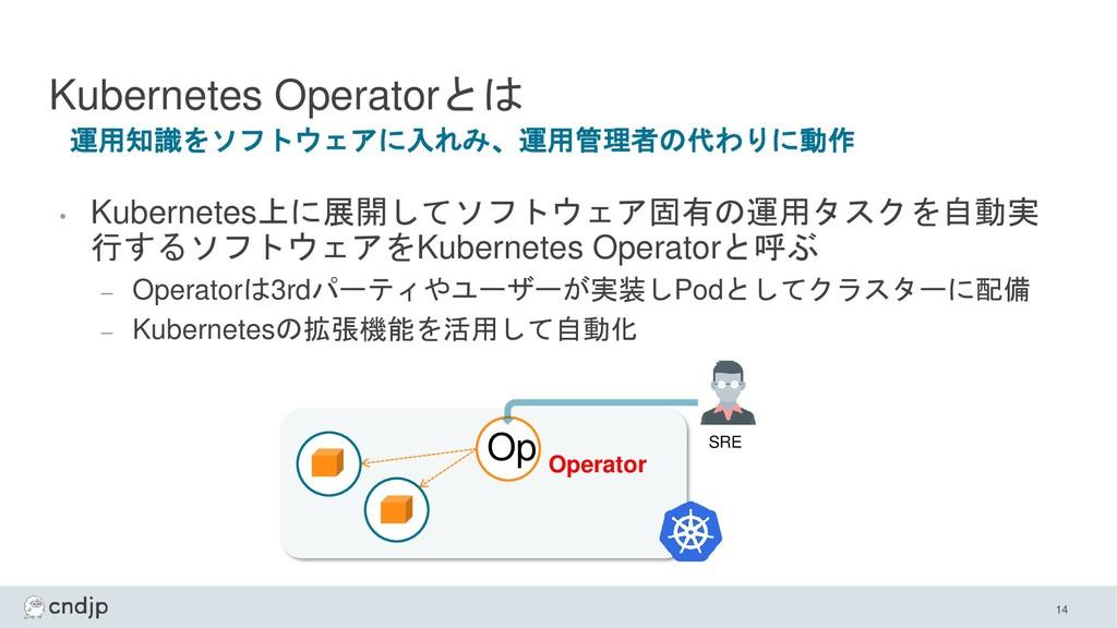 Kubernetes Operatorとは • Kubernetes上に展開してソフトウェア固...