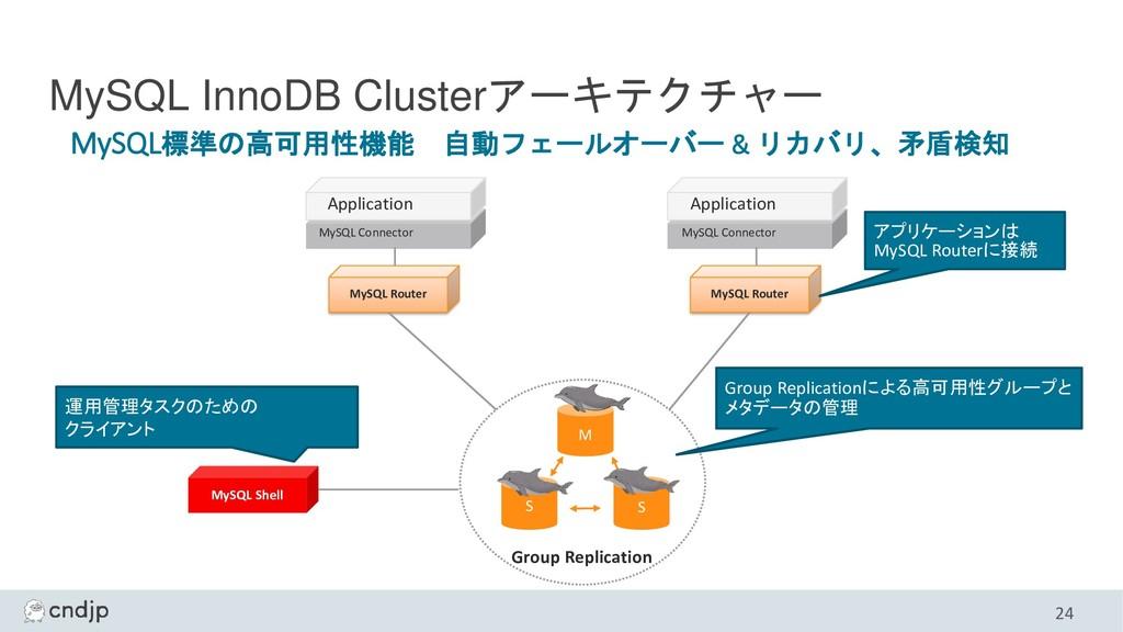 MySQL InnoDB Clusterアーキテクチャー 24 MySQL標準の高可用性機能 ...