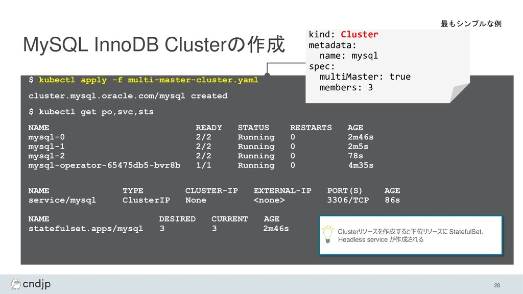 MySQL InnoDB Clusterの作成 28 $ kubectl apply -f m...