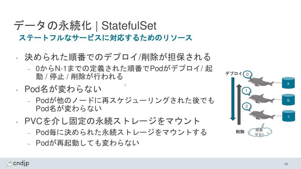 データの永続化 | StatefulSet • 決められた順番でのデプロイ/削除が担保される ...