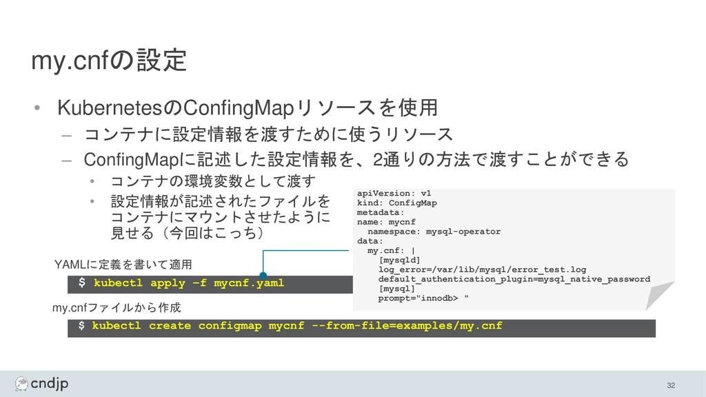 my.cnfの設定 • KubernetesのConfingMapリソースを使用 – コンテナ...
