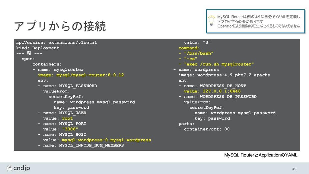 アプリからの接続 • 35 apiVersion: extensions/v1beta1 ki...