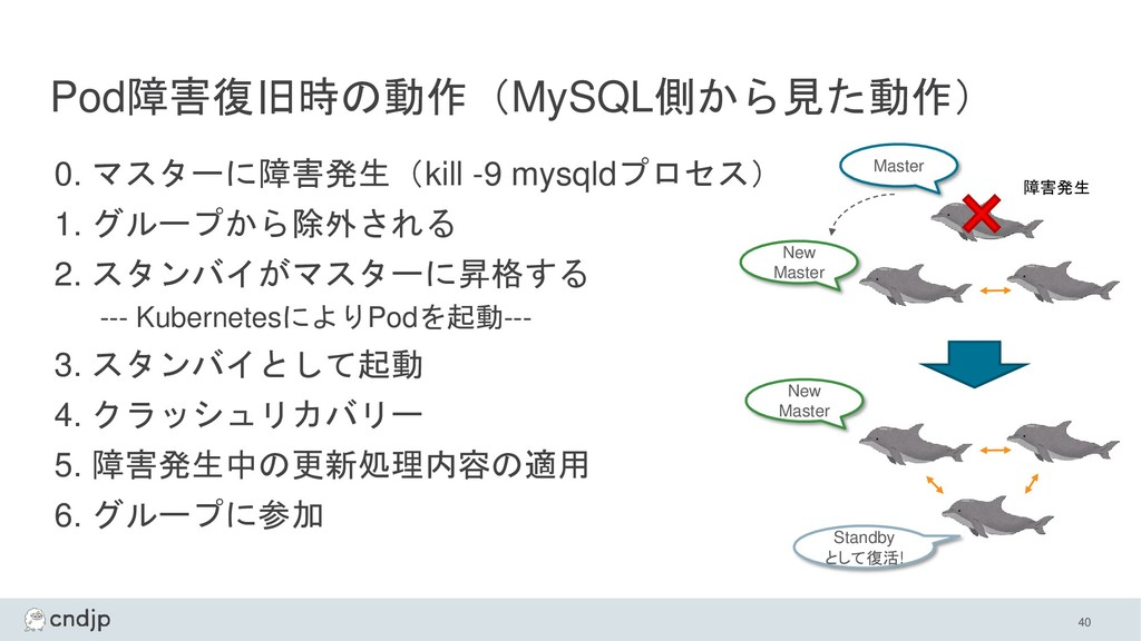 Pod障害復旧時の動作(MySQL側から見た動作) 0. マスターに障害発生(kill -9 ...