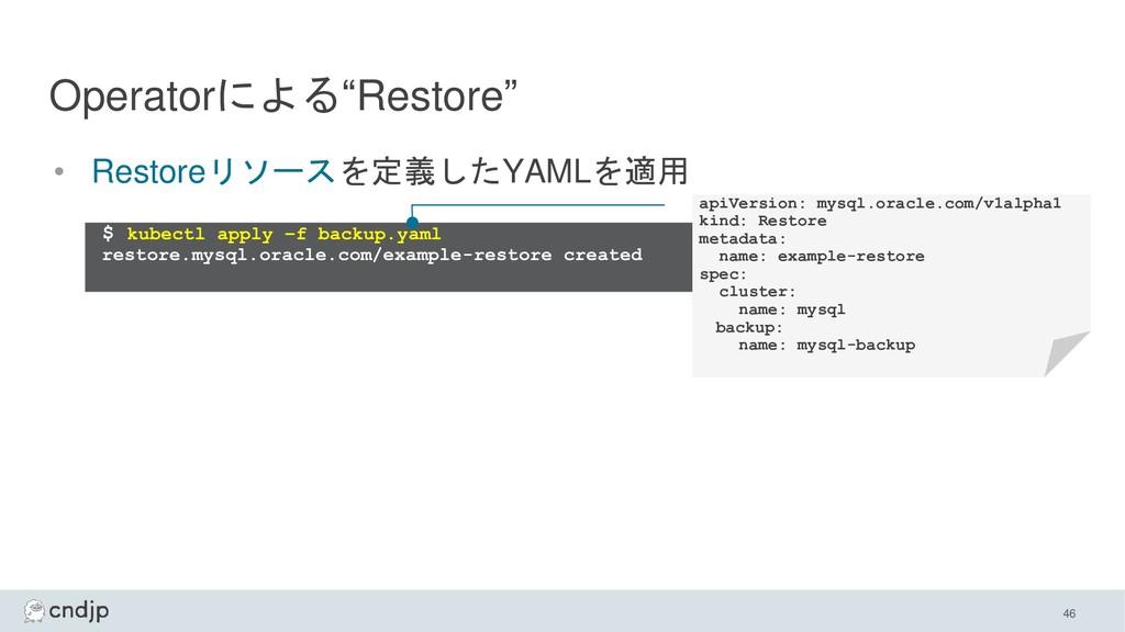 """Operatorによる""""Restore"""" 46 • Restoreリソースを定義したYAMLを..."""