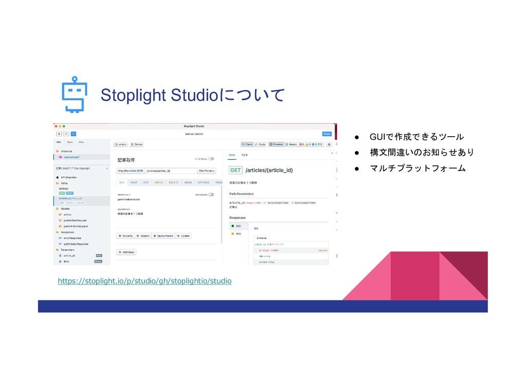 Stoplight Studioについて ● GUIで作成できるツール ● 構文間違いのお知ら...