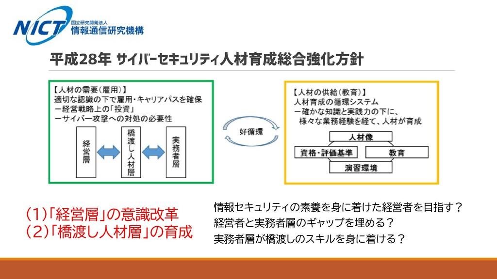平成28年 サイバーセキュリティ人材育成総合強化方針 (1)「経営層」の意識改革 (2)「橋渡...