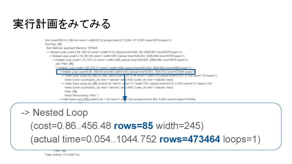 実行計画をみてみる Sort (cost=582.43..582.44 rows=1 widt...