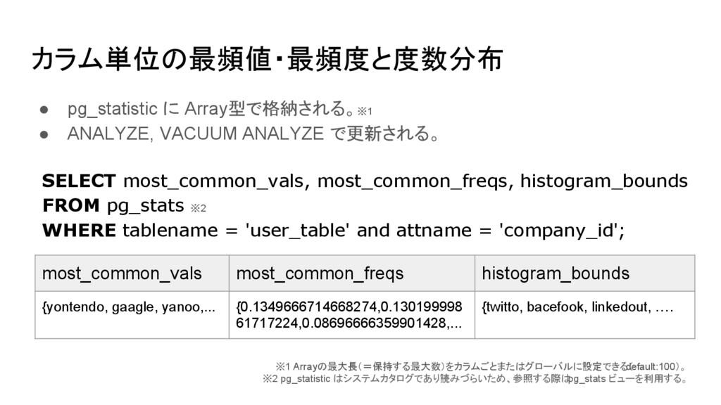 カラム単位の最頻値・最頻度と度数分布 ● pg_statistic に Array型で格納され...