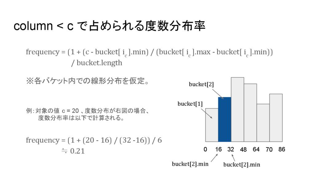 column < c で占められる度数分布率 frequency = (1 + (c - bu...