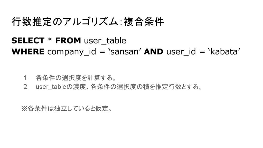 行数推定のアルゴリズム:複合条件 SELECT * FROM user_table WHERE...