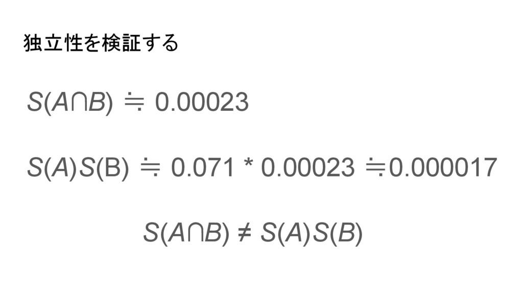 独立性を検証する S(A∩B) ≒ 0.00023 S(A)S(B) ≒ 0.071 * 0....