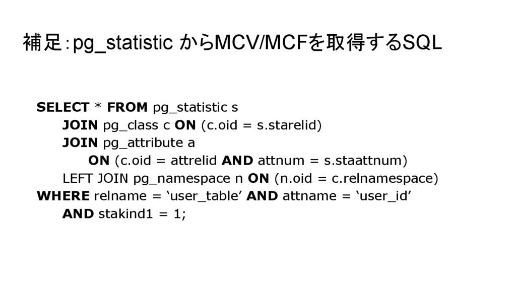補足:pg_statistic からMCV/MCFを取得するSQL SELECT * FROM...