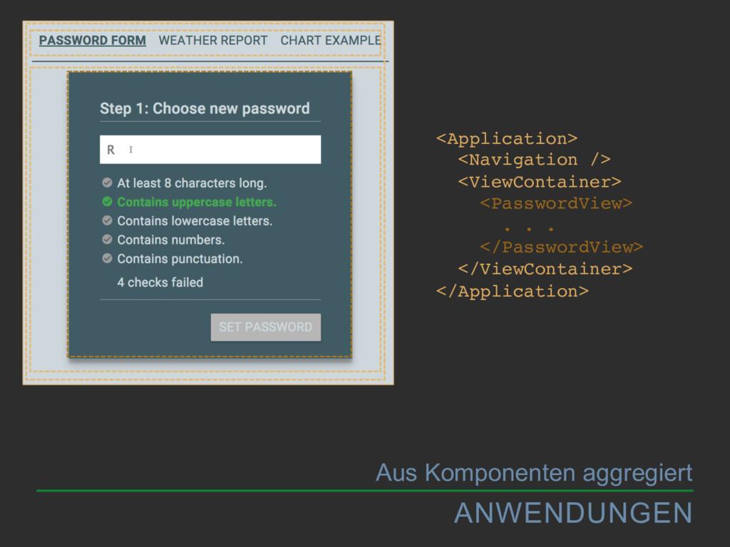 Aus Komponenten aggregiert ANWENDUNGEN <Applica...