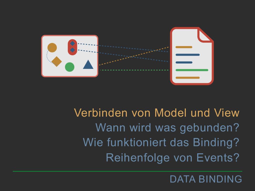 DATA BINDING Verbinden von Model und View Wann ...