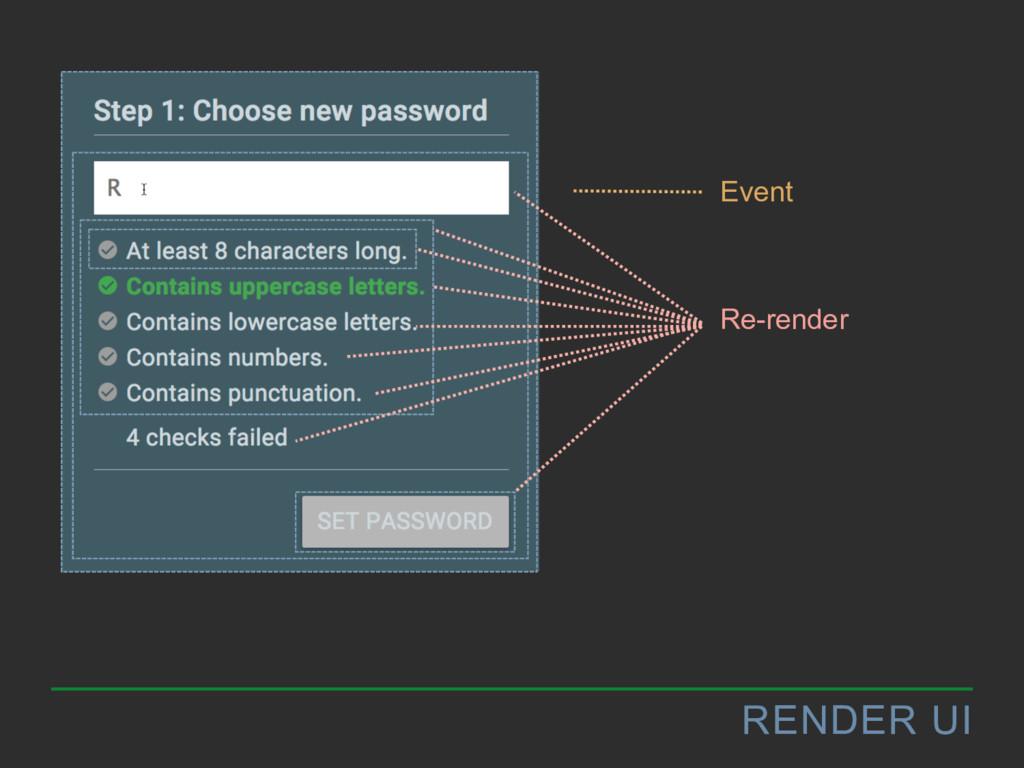 RENDER UI Event Re-render