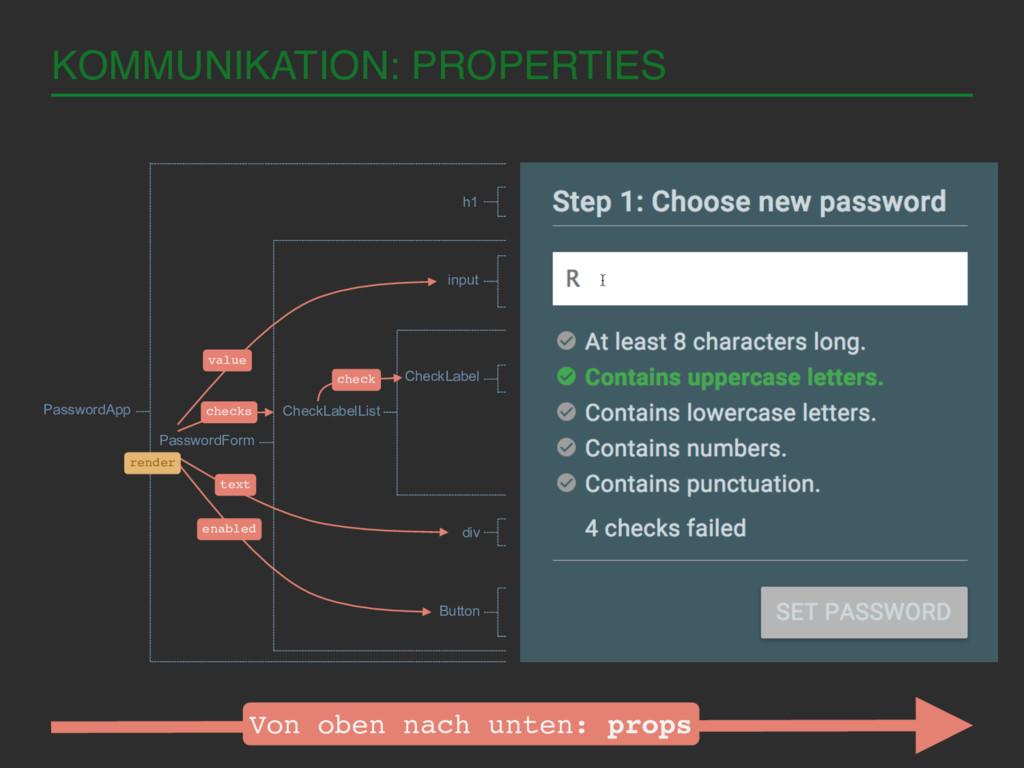 KOMMUNIKATION: PROPERTIES! PasswordForm CheckLa...