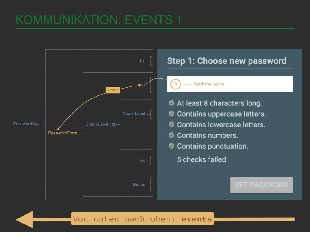 KOMMUNIKATION: EVENTS 1! PasswordForm CheckLabe...
