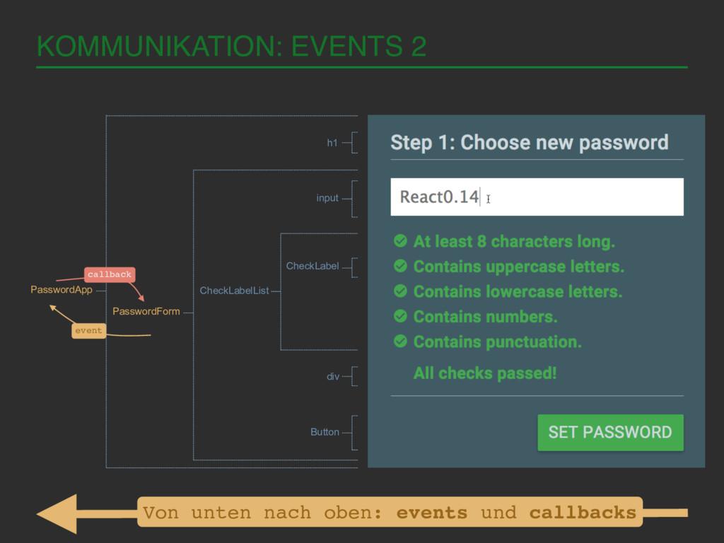 KOMMUNIKATION: EVENTS 2! PasswordForm CheckLabe...