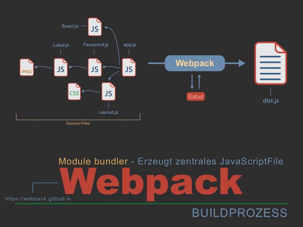 BUILDPROZESS Webpack https://webpack.github.io ...