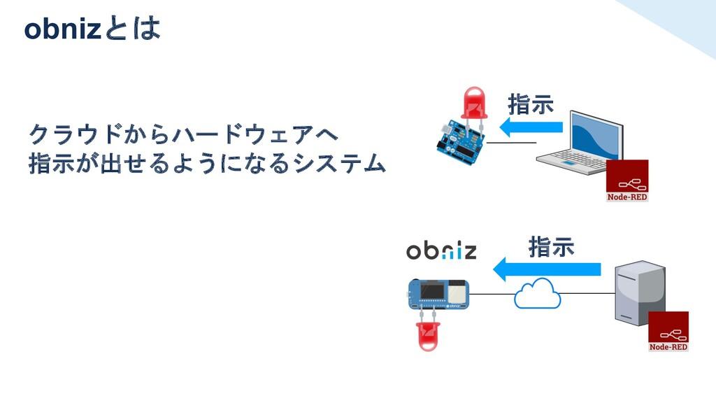 obnizとは クラウドからハードウェアへ 指示が出せるようになるシステム 指示 指示