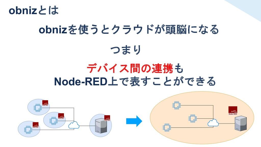 obnizとは obnizを使うとクラウドが頭脳になる デバイス間の連携も Node-RED上...