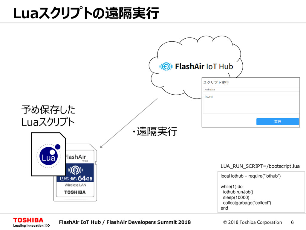 © 2018 Toshiba Corporation 6 Luaスクリプトの遠隔実行 Flas...
