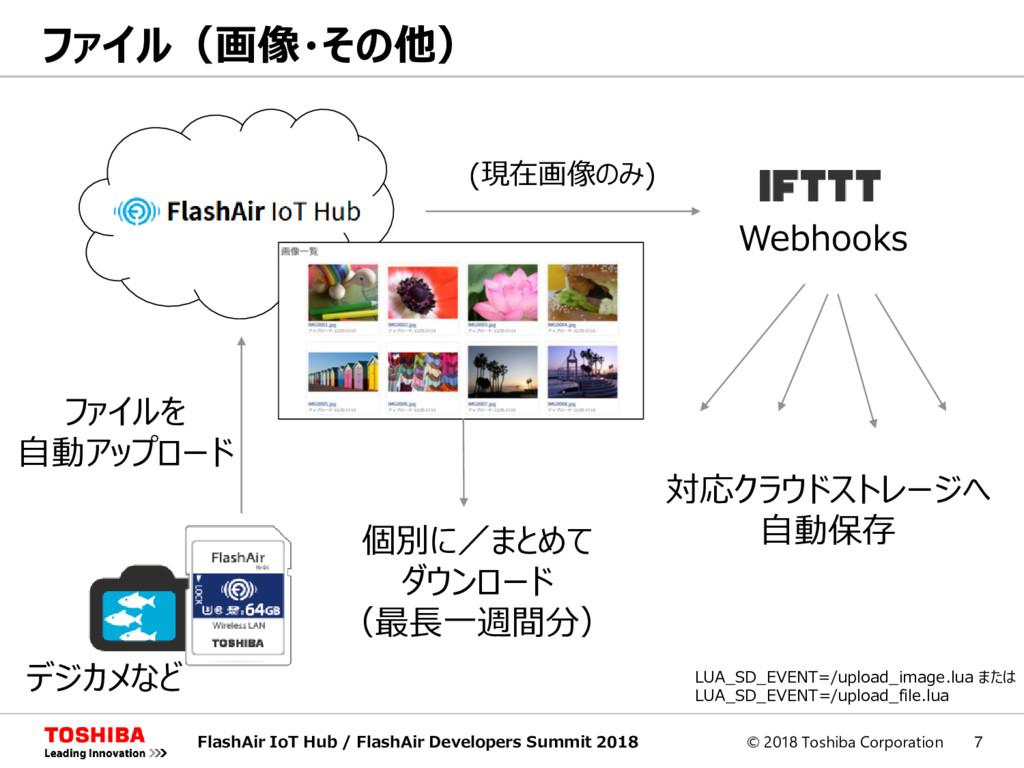 © 2018 Toshiba Corporation 7 ファイル(画像・その他) Flash...