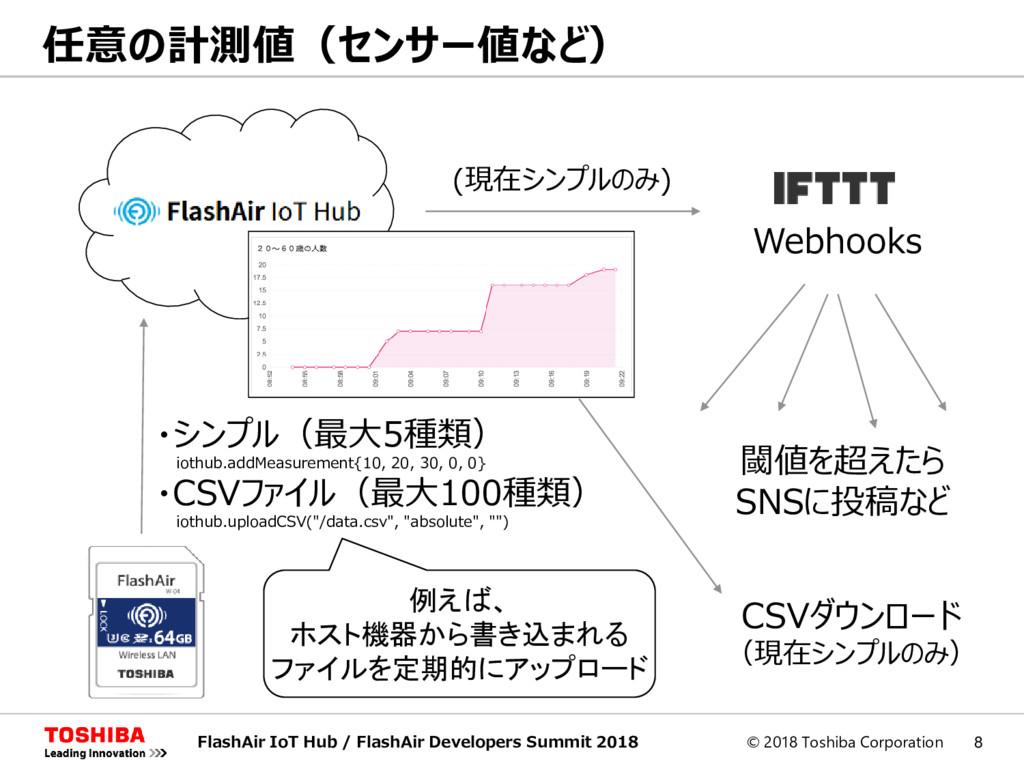 © 2018 Toshiba Corporation 8 任意の計測値(センサー値など) Fl...