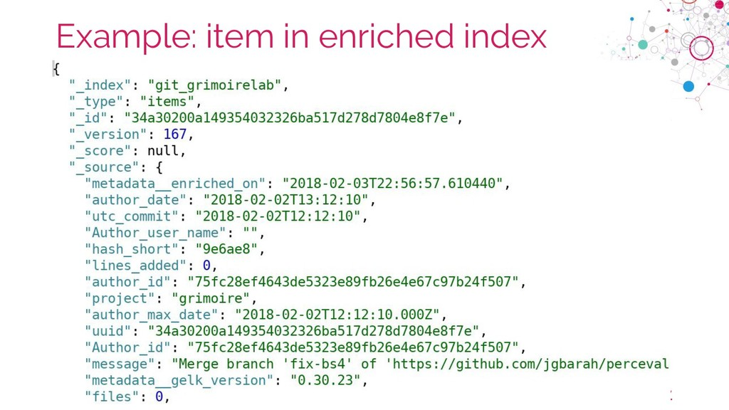 chaoss.community Example: item in enriched index