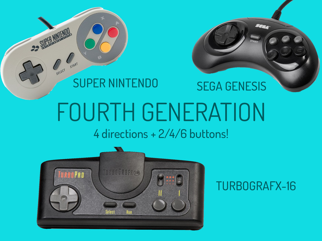 FOURTH GENERATION SUPER NINTENDO SEGA GENESIS 4...