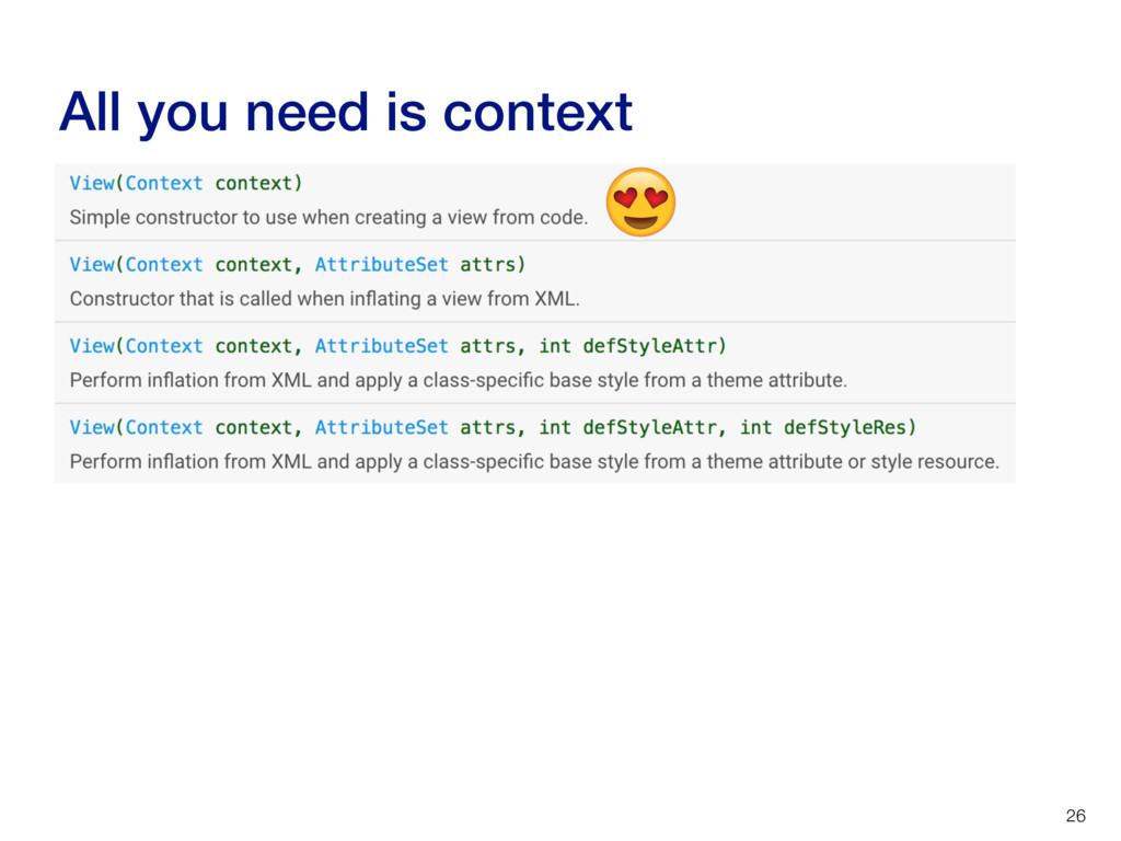 All you need is context 26
