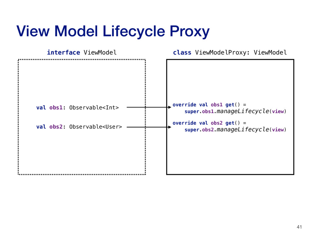 View Model Lifecycle Proxy 41 val obs1: Observa...